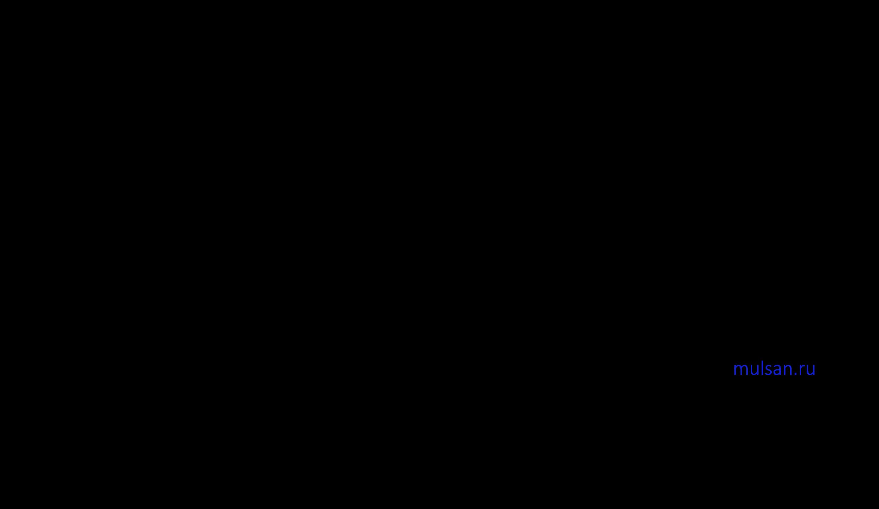 Косметика без сульфатов