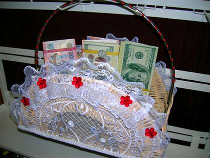 Корзинка с деньгами на свадьбу