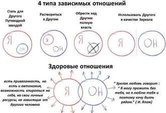 psihologichekaya-zavisimost-ot-drugogo-cheloveka